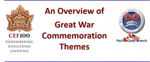 Great War Themes Image